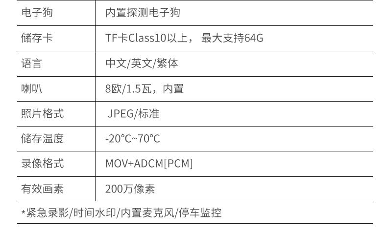 惠普 F960X 高清夜视行车记录仪 赠32G内存卡 内置电子狗 图30