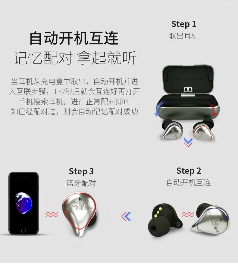 感受使用评测魔浪耳机怎么样呢??入手使用mifo魔浪耳机是哪个国家的品牌?是假货吗
