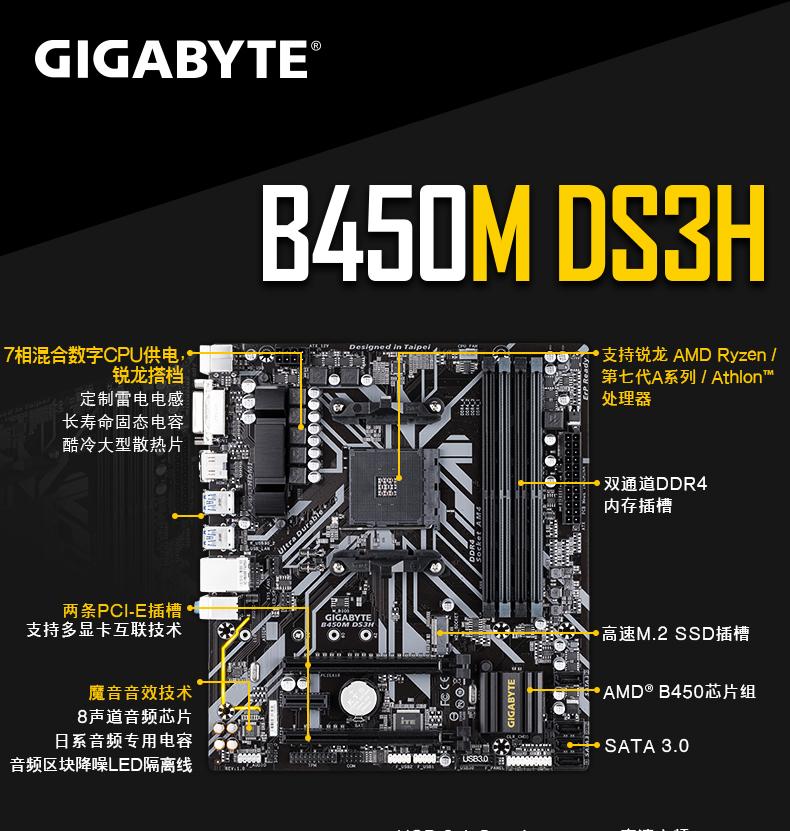 B450M-DS3H-电商模板_01.jpg