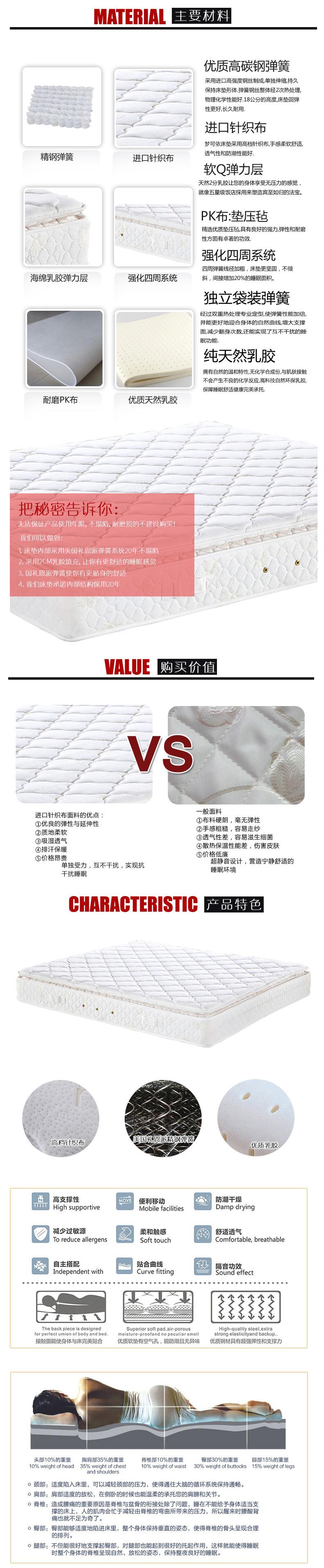 雅奇床垫材料解析.jpg