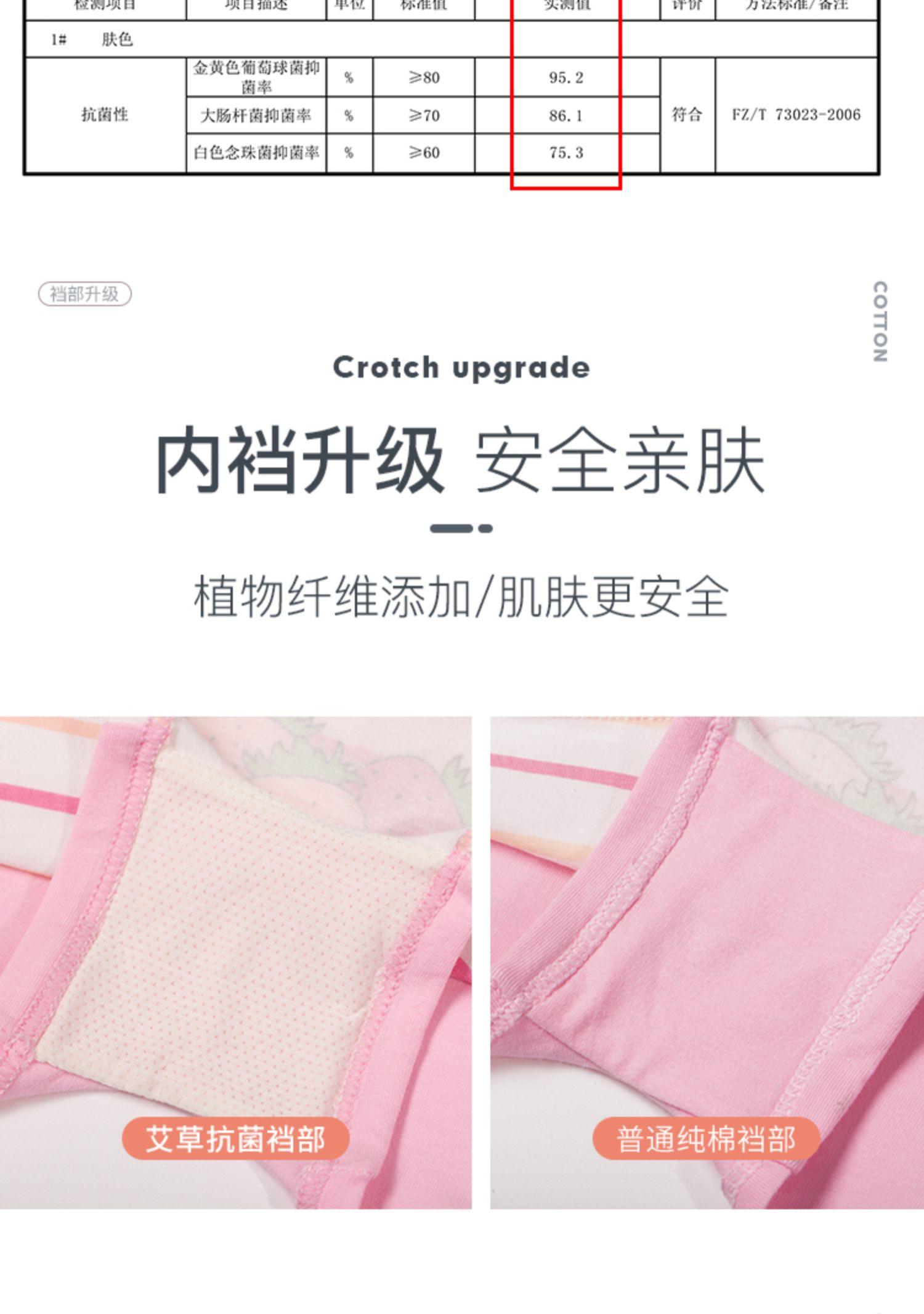 【唛依格】5条装女童纯棉平角内裤