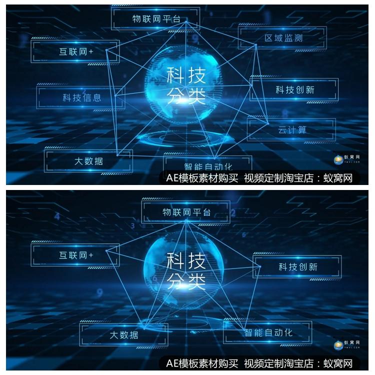 F94 AE模板蓝色科技线产品项目架构企业功能分类开场片头视