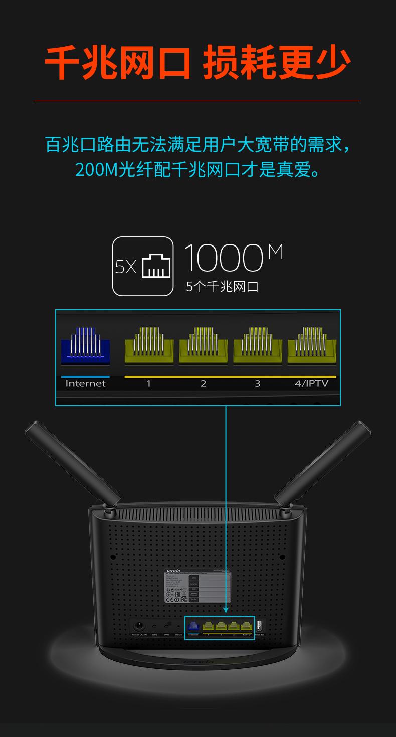 腾达AC9 1200M千兆端口路由器无线家用穿墙高速wifi大户型电信