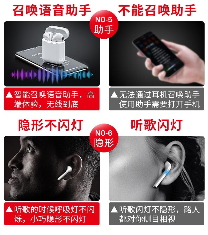 真无线蓝牙耳机双耳运动跑步隐形单耳入耳挂耳式安卓通用适用苹果iphone华为oppo小米女生款可爱无限超长待机商品详情图
