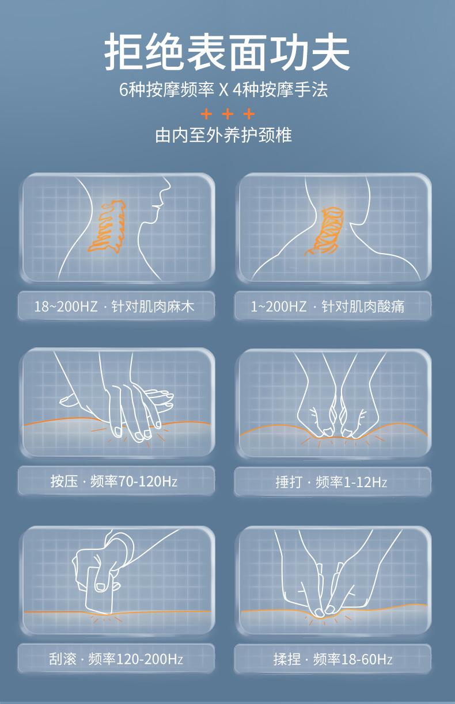 小米生态链 攀高 TENS+EMS双脉冲颈椎按摩器 图3