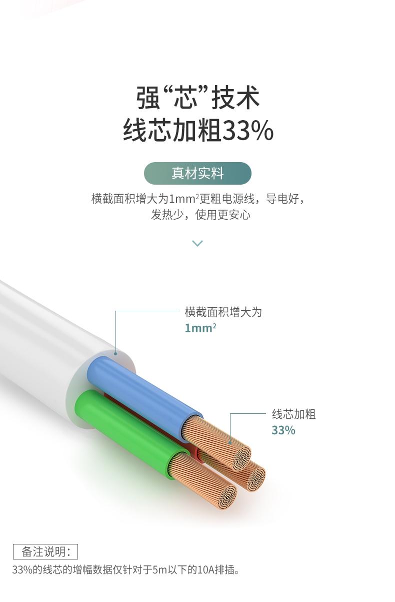 TOPBATT 多功能USB插排 3插位 全长1.8米 图13