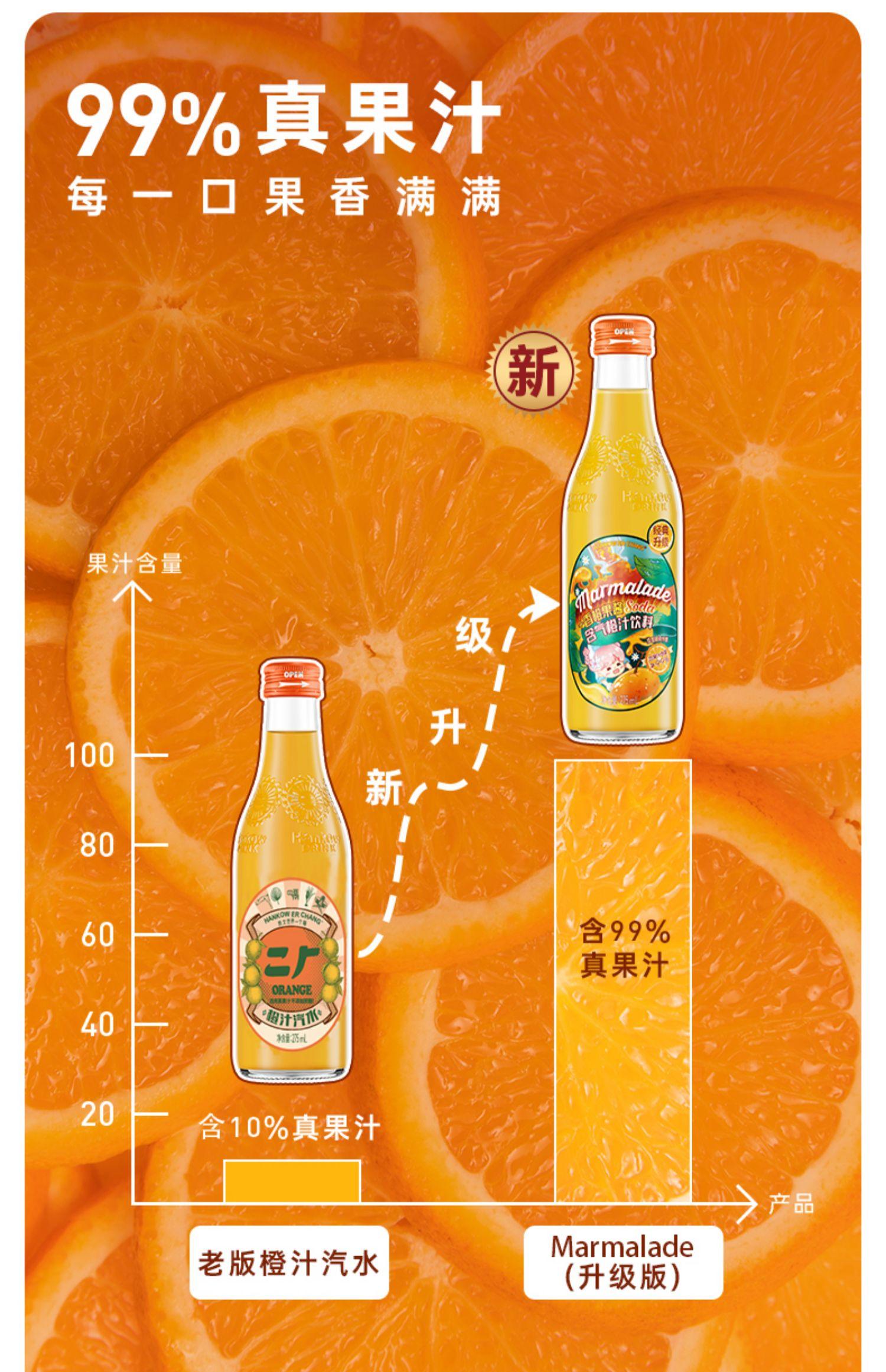 汉口二厂果汁饮料碳酸气泡水