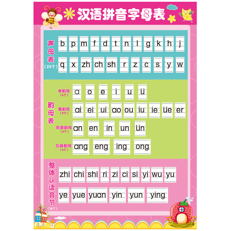 Usd 7 29 Primary School Sound Mother Rhyme Mother Sticker First Grade Multiplication Tips Table Wall Paste Primary School Students Chinese Phonetic Alphabet Set Wholesale From China Online Shopping Buy Asian