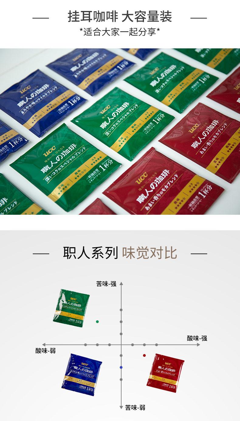 日本进口 UCC 悠诗诗 滴滤式职人挂耳咖啡粉 7gx100袋 券后129元包邮 买手党-买手聚集的地方