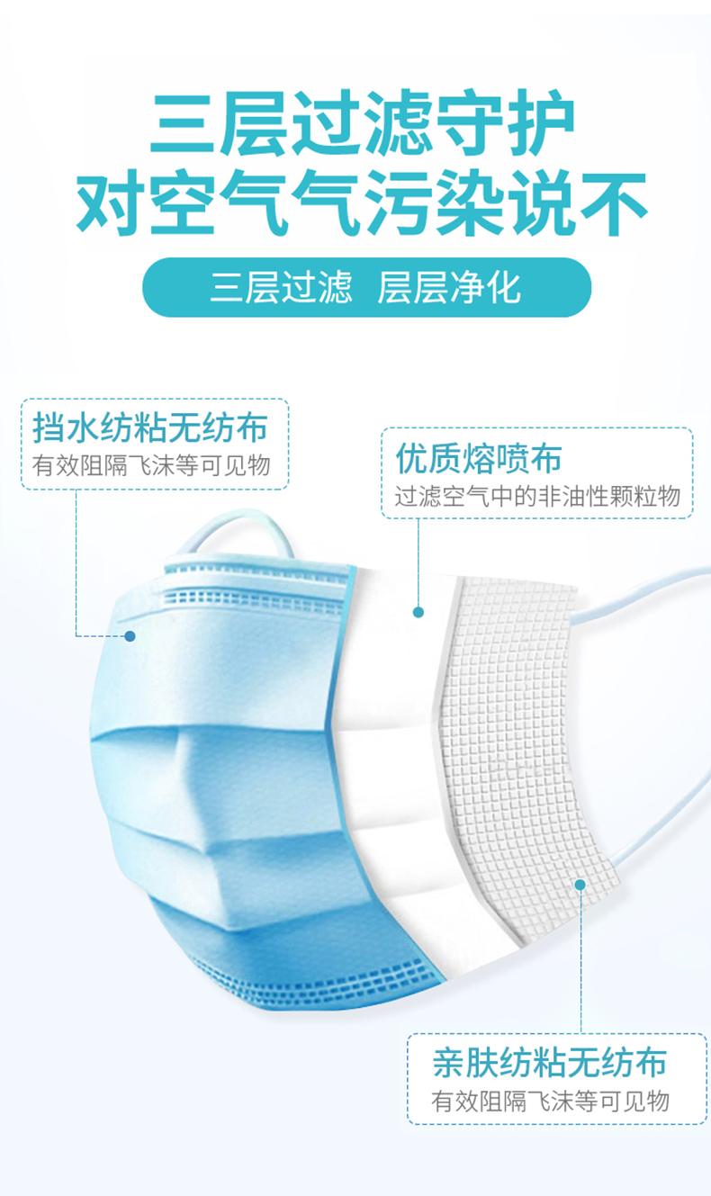医疗医用口罩外科一次性医护三层防护防风保暖防病菌透气黑色蓝色详细照片