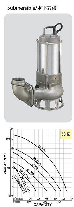 <a href=https://www.burks.cn/cn/product/Sewage-pump.html target='_blank'>排污泵</a> 不锈钢<a href=https://www.burks.cn/cn/product/Sewage-pump.html target='_blank'>排污泵</a> 进口不锈钢<a href=https://www.burks.cn/cn/product/Sewage-pump.html target='_blank'>排污泵</a>