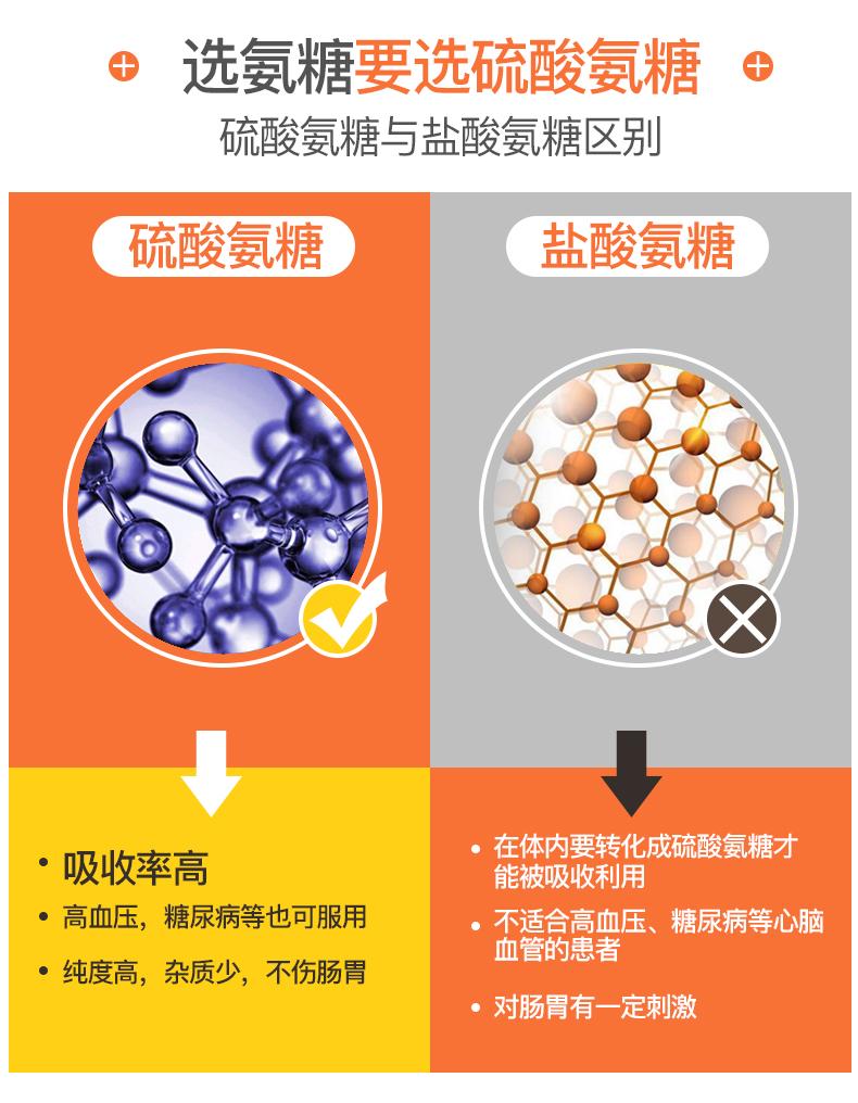 硫酸氨基葡萄糖氨糖软骨素加钙片360粒*2 维骨力关节灵 msm 产品系列 第8张