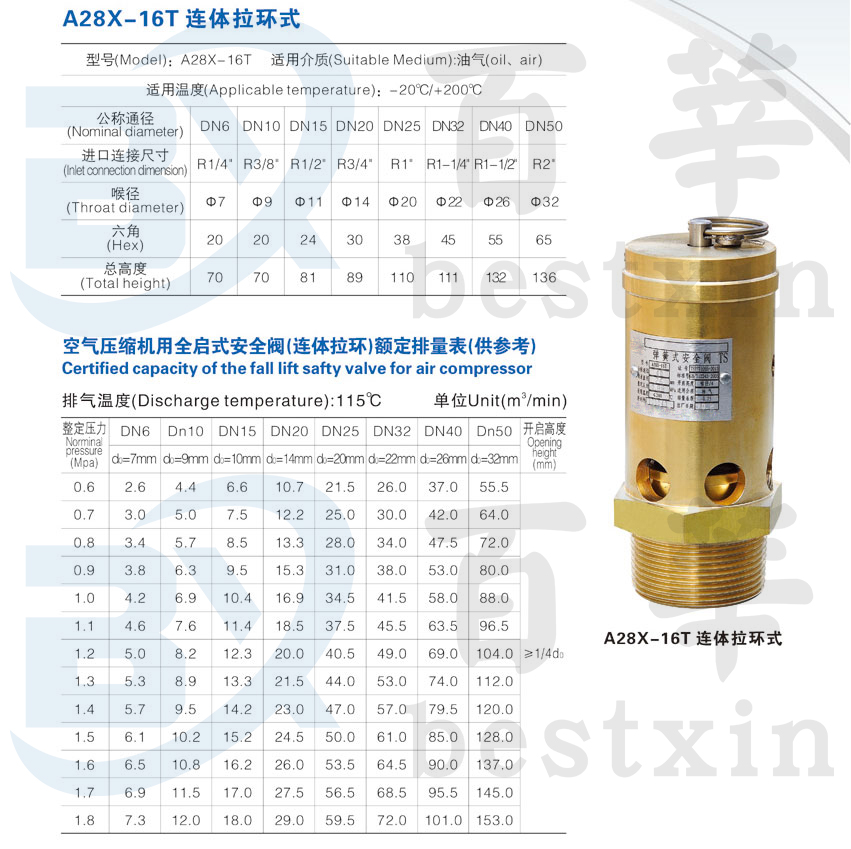 A28X-16T Screw-in type Spring loaded safety valve dimension