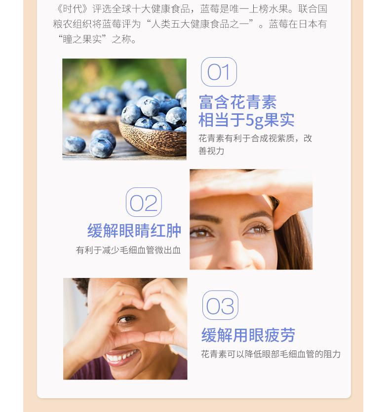 【预售】Blackmores蓝莓护眼片30粒*2瓶 含花青素 澳洲原装进口 魅力男性 第6张