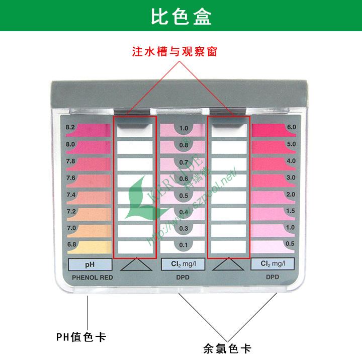 百灵达余氯PH两用速测盒4