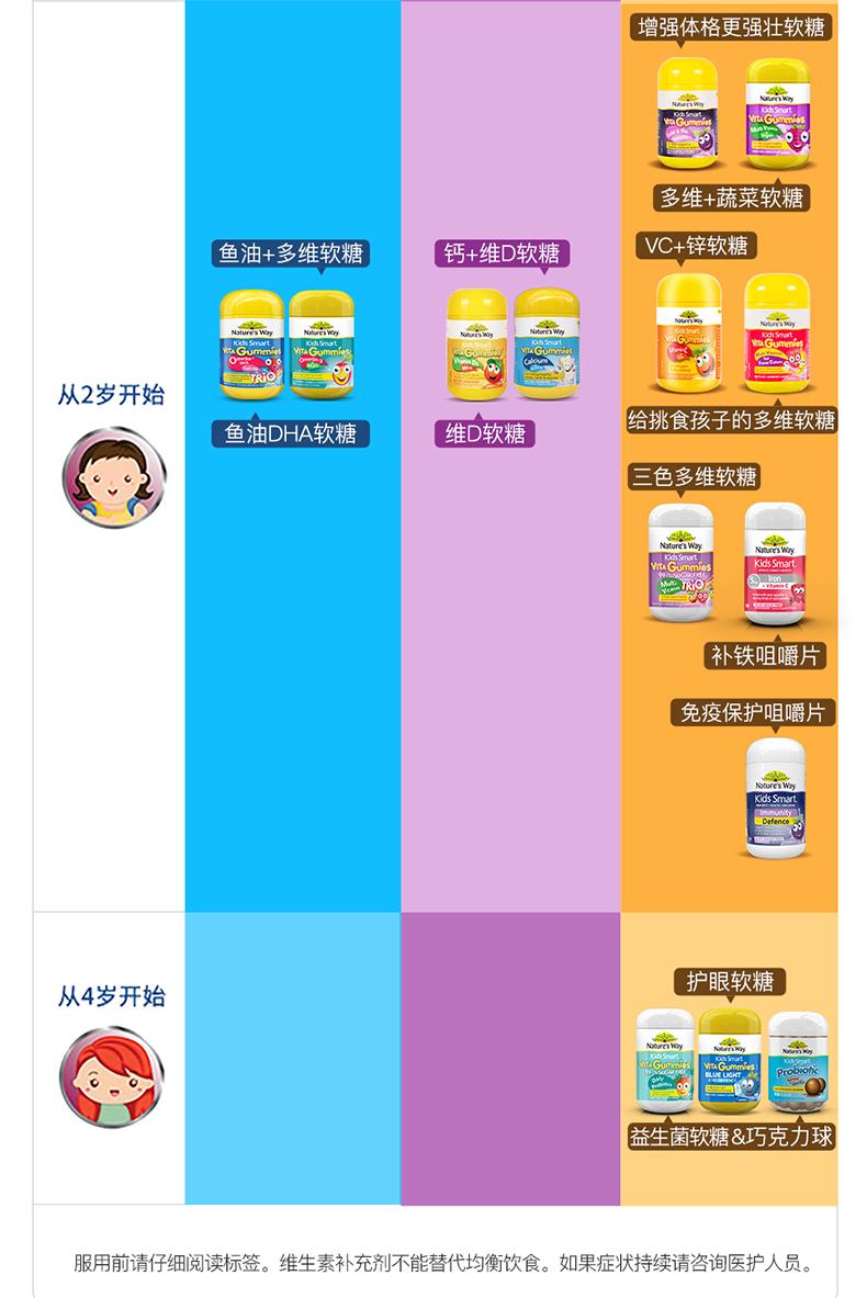 澳洲佳思敏软糖 儿童维生素黑接骨木小黑果宝宝提升免疫力2瓶装 产品系列 第15张