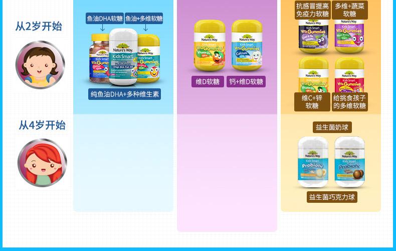 Nature's way佳思敏dha儿童补脑记忆力深海鱼油婴幼儿dha高含量*2 ¥208.00 产品系列 第17张