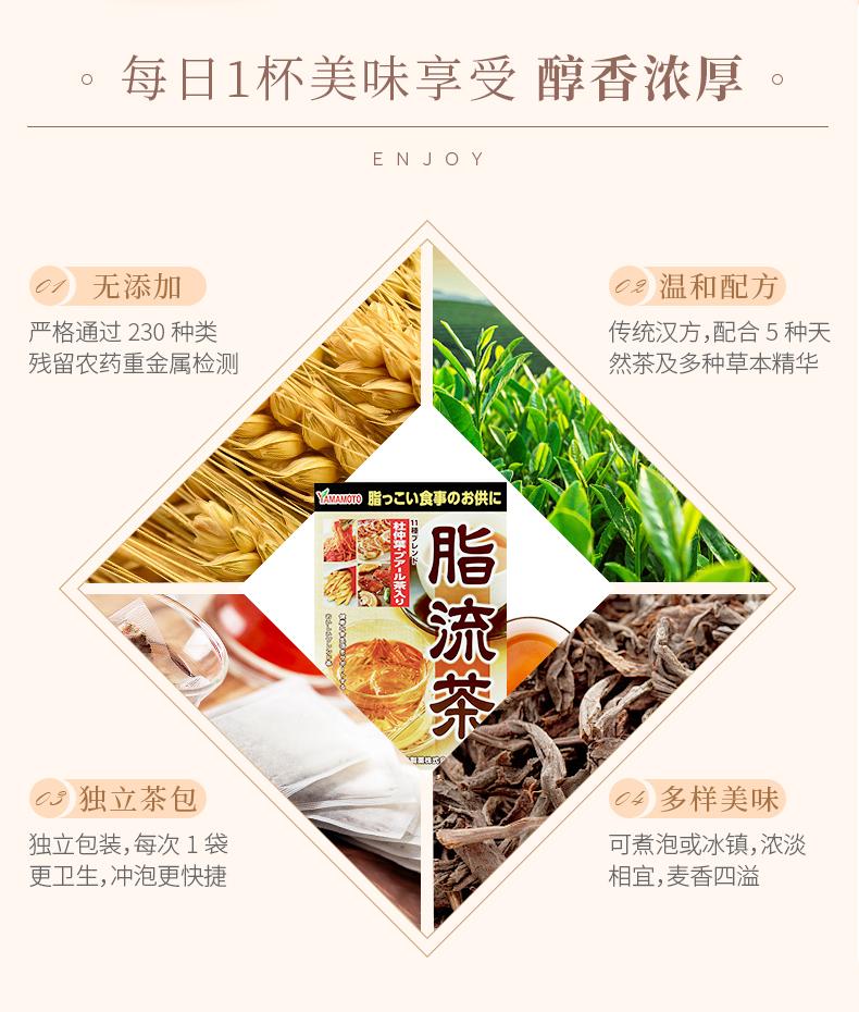 日本 汉方脂流茶 去油解腻减肥 8袋*3盒 图4