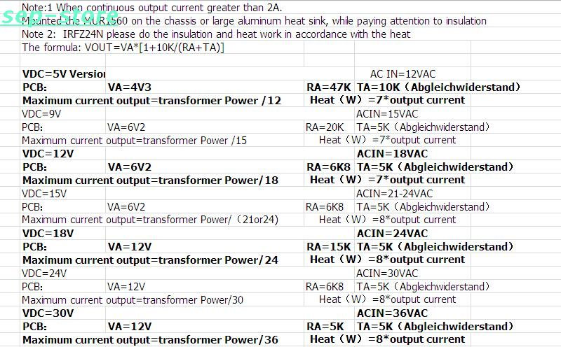 Power supply build - DIY - HiFi WigWam