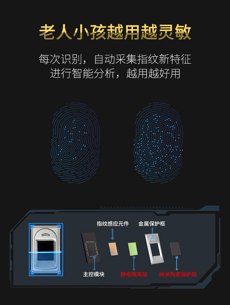 88指纹锁201802_02.jpg
