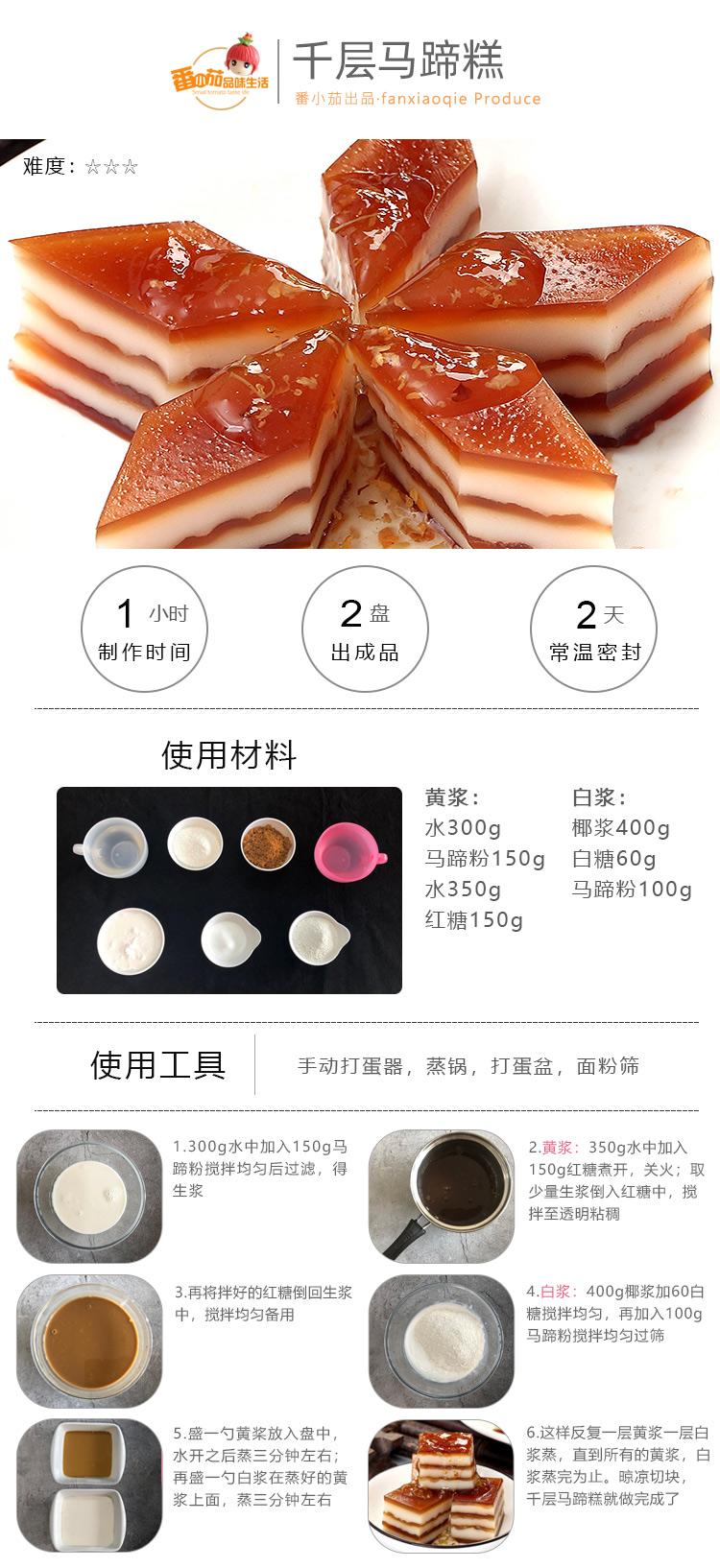 印尼进口佳乐经典椰浆椰汁原装西米露西米糕甜品烘焙原料详细照片