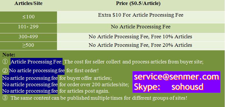 Post Your Products Article To 15+ Platforms – Web2.0 blog, Social Sites, Photo Sites, Bookmarking Sites