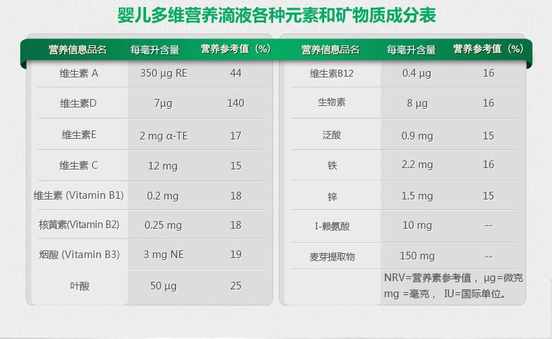 英国薇塔贝尔孕产妇哺乳期专用dha母乳营养宝宝多维组合营养套装 ¥239.00 产品系列 第9张