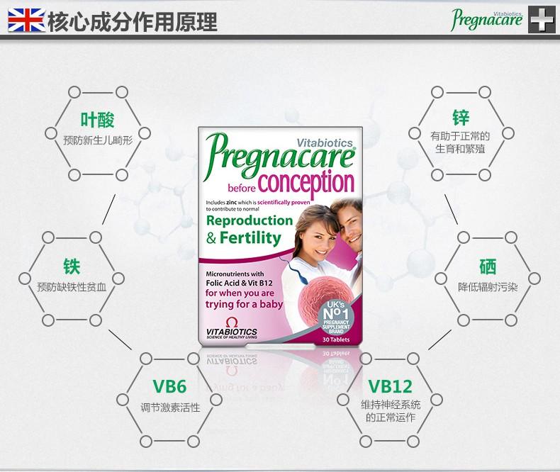 进口vitabiotics pregnacare复合维生素女性备孕孕前叶酸排卵30粒¥128.00 产品系列 第10张