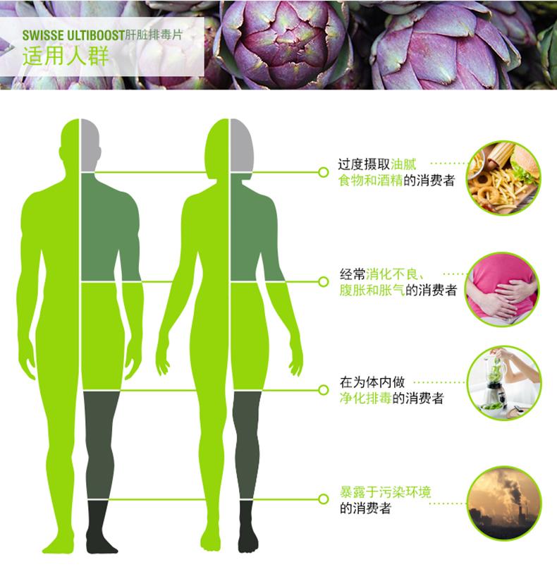 澳洲进口swisse 奶蓟草120粒 肝脏排毒片 护养肝脏 超级食品 第7张