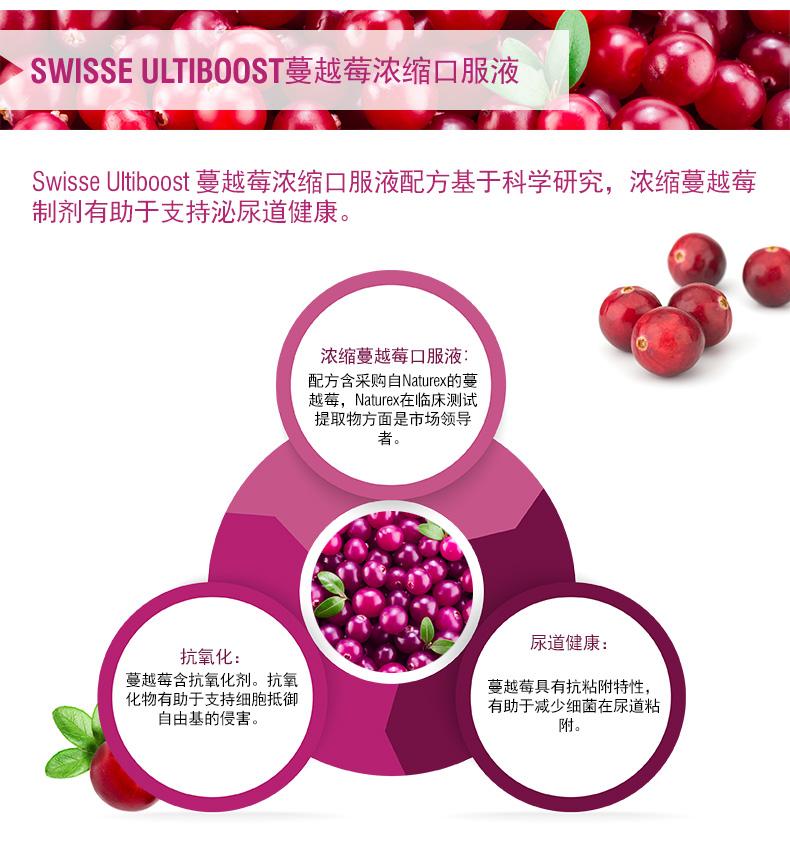 澳洲Swisse高浓缩蔓越莓口服液呵护女性泌尿健康300ml 运动营养 第2张