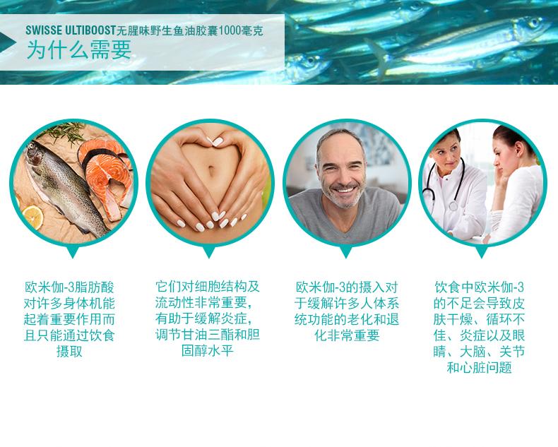 澳洲Swisse无腥味深海鱼油软胶囊欧米伽3 1000mg孕期中老年保健品 运动营养 第3张