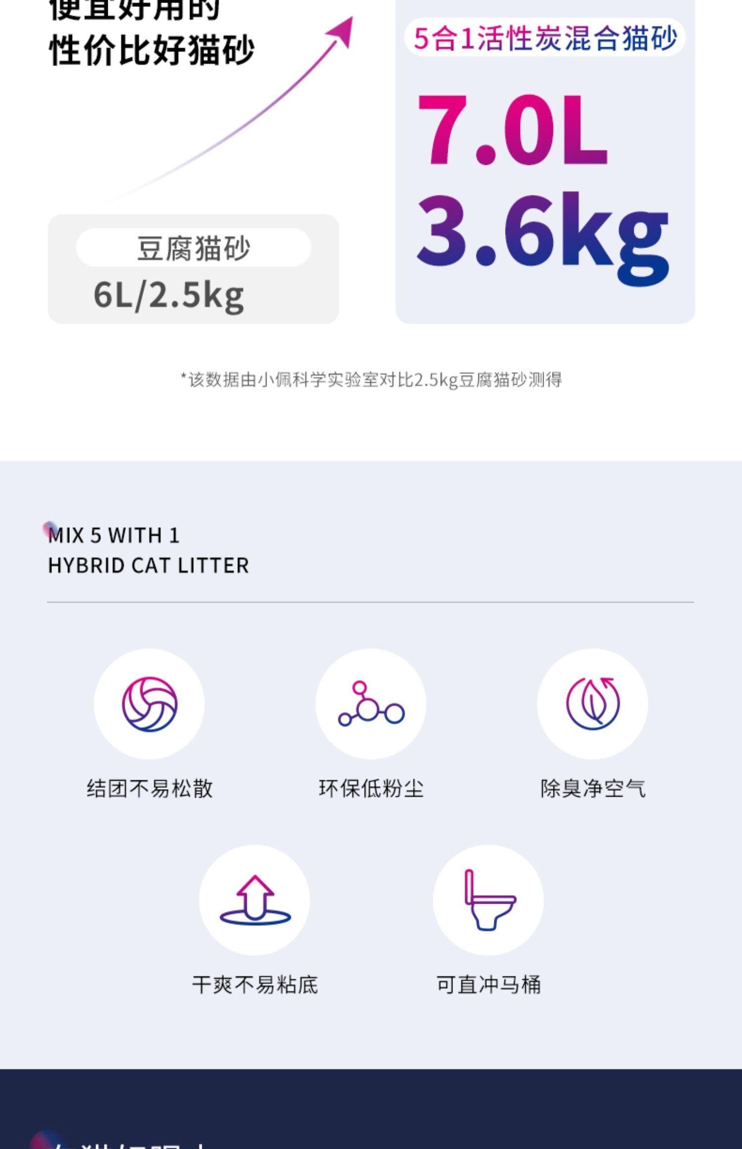 小佩活性炭5合1混合猫砂7L*4包