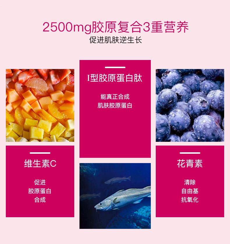 Biocyte collagen胶原蛋白水果软糖美白抗衰收毛孔平细纹进口正品 产品中心 第10张