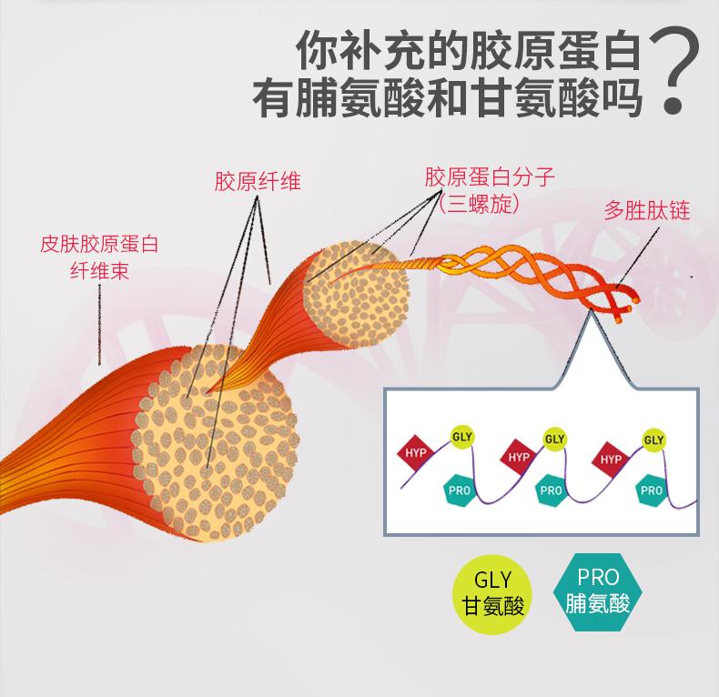 法国Biocyte鳕鱼胶原蛋白粉养颜美容抚平细纹正品胶原蛋白肽 ¥388.00 产品中心 第3张