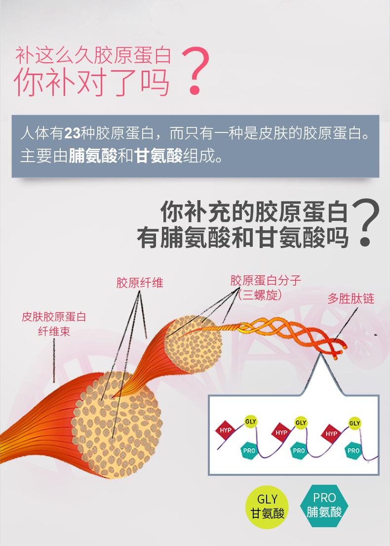 法国Biocyte深海鱼胶原蛋白肽粉原液美白抗衰老2盒装进口正品 ¥776.00 产品中心 第2张