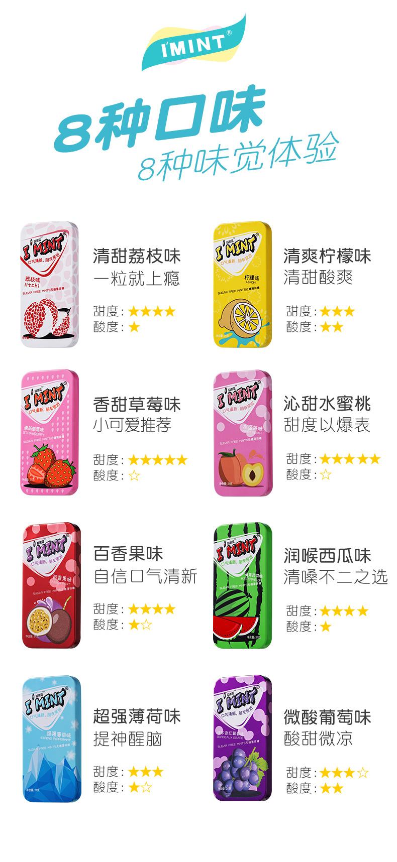IMINT_网红无糖薄荷糖6盒