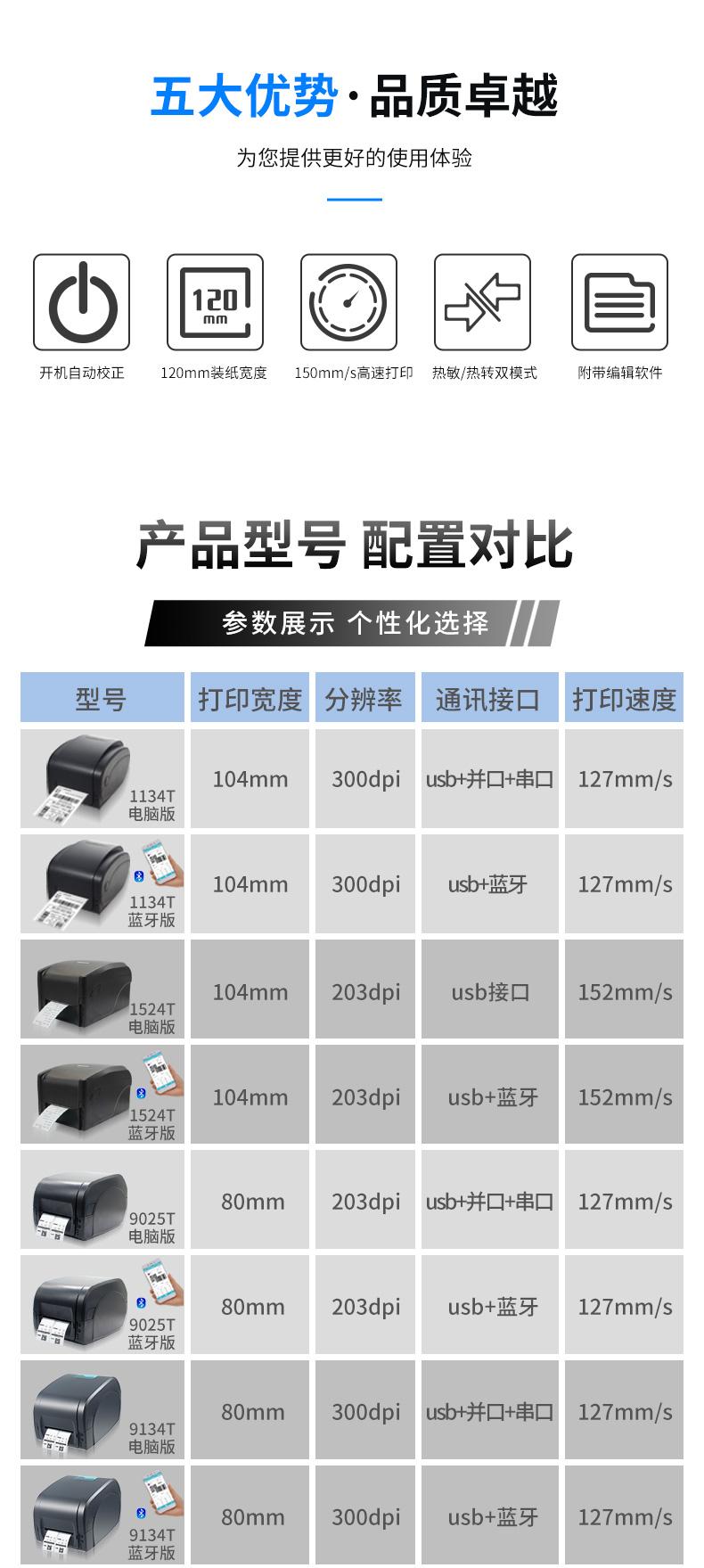 標籤機佳博GP9025T珠寶線纜固定資產不干膠熱轉印碳帶標簽條碼打印機