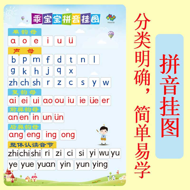 Pupils First Year Chinese Pinyin Alphabet Silent Charts Consonants