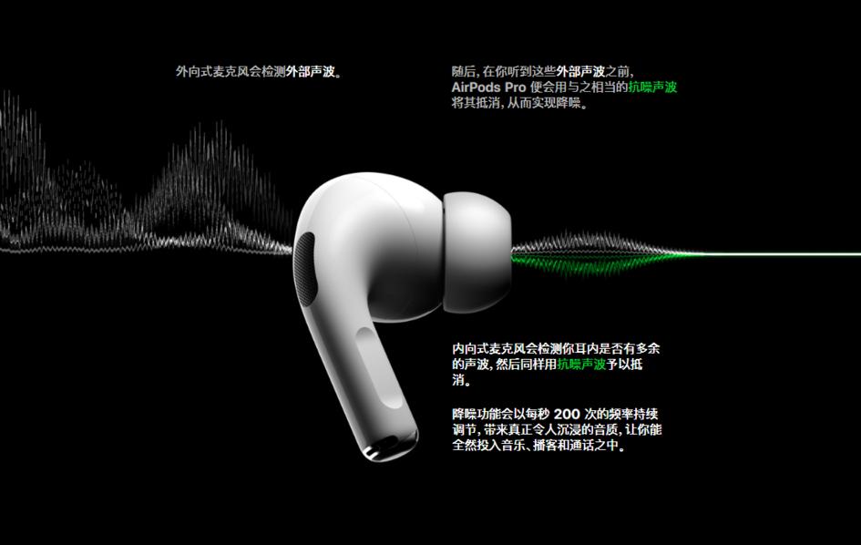 防水降噪一个没少:新AirPods发布8