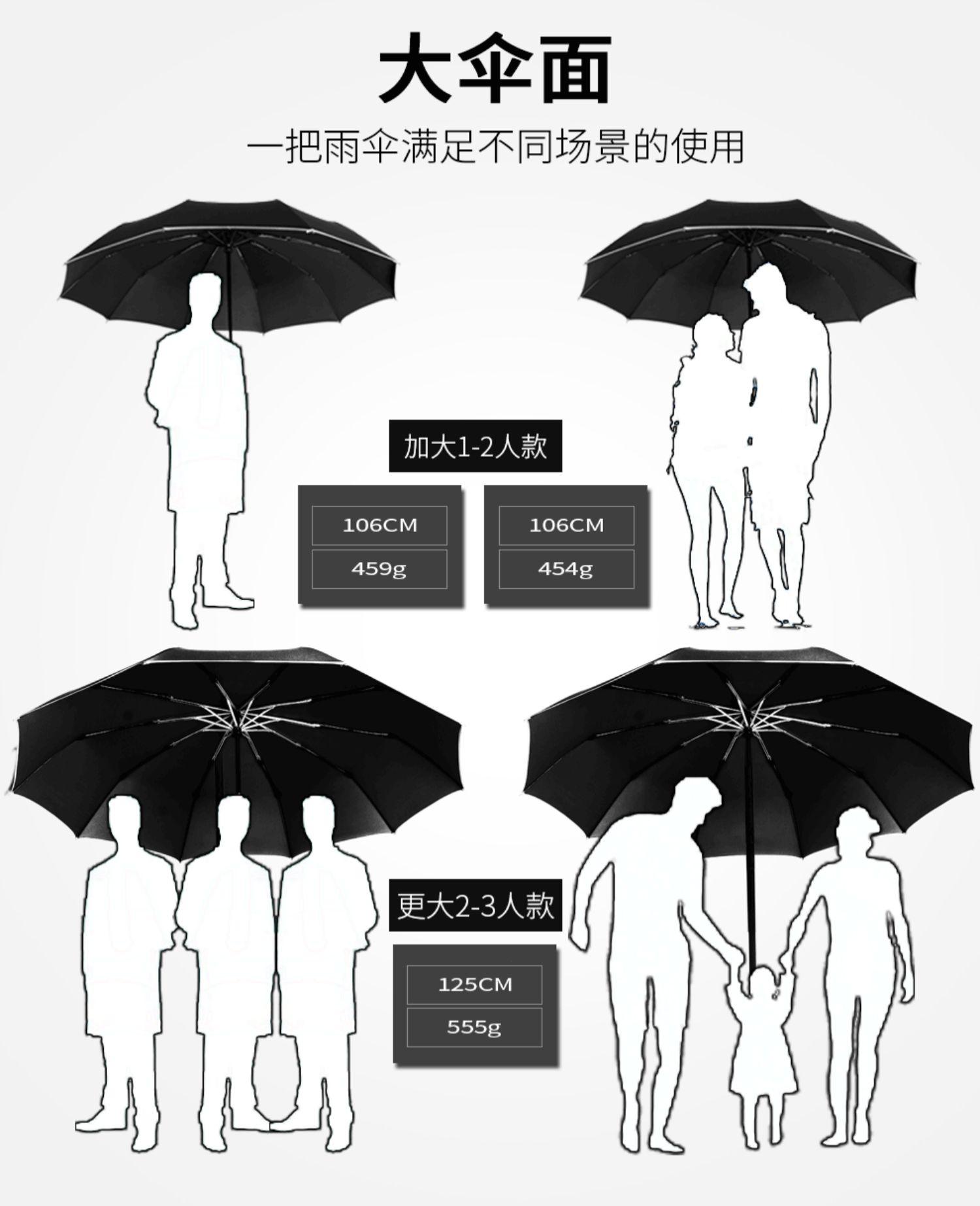 【宝迪妮】全自动折叠晴雨两用太阳伞