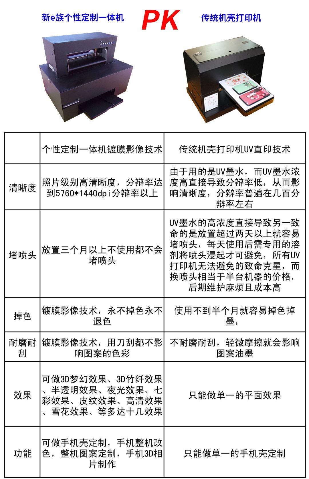 手机壳打印机介绍.jpg