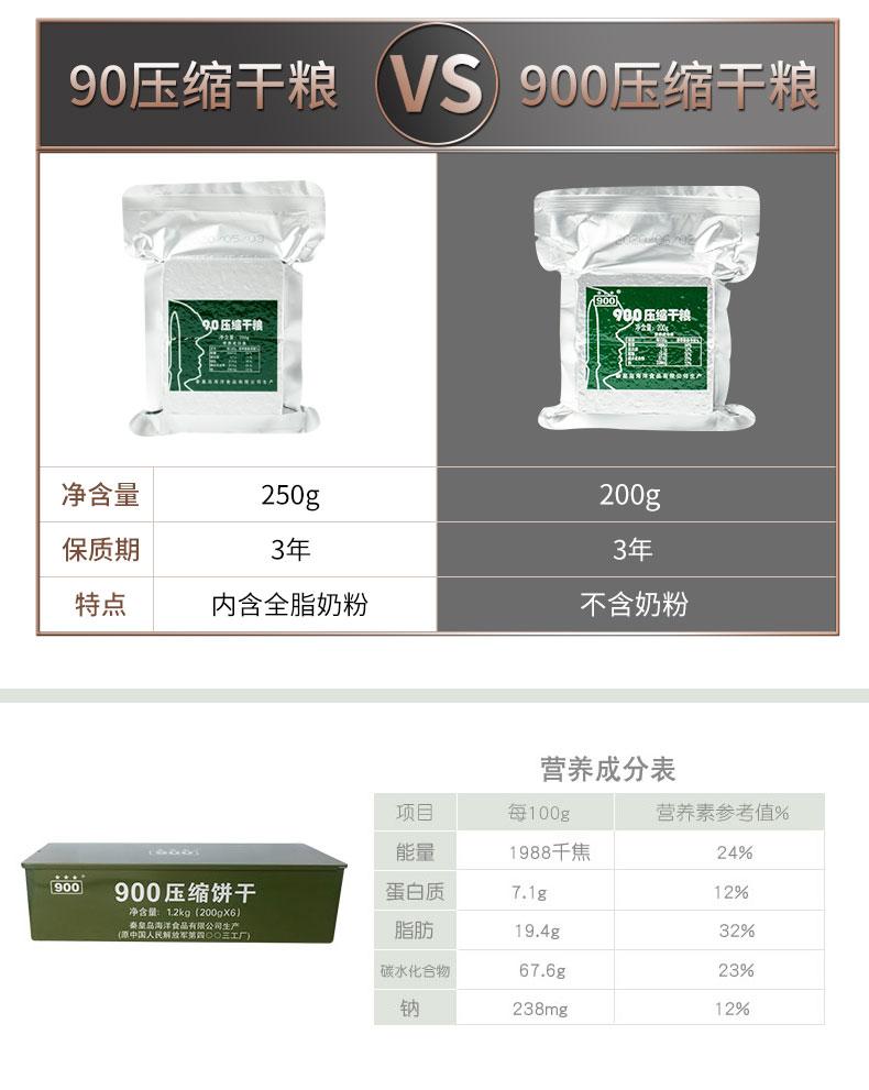 军工品质 900铁桶装 军粮压缩饼干 200g*6袋 图4