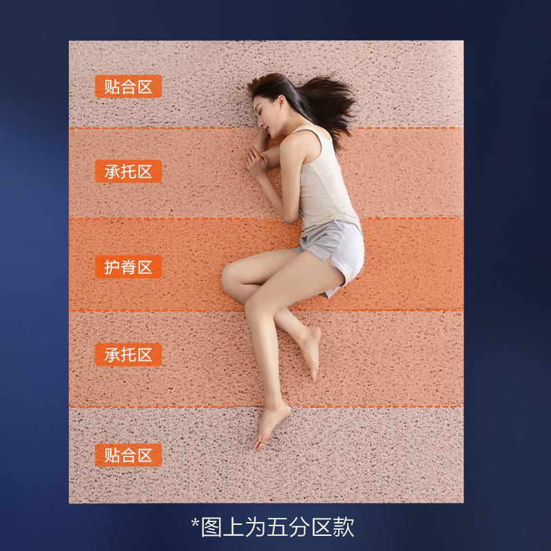 小米 8H 日本进口4D空气纤维透气护脊床垫 五分区款 0.9m
