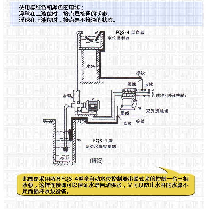 水位开关原理_fqs电缆式浮球液位开关 液位控制器电缆浮球开关水位