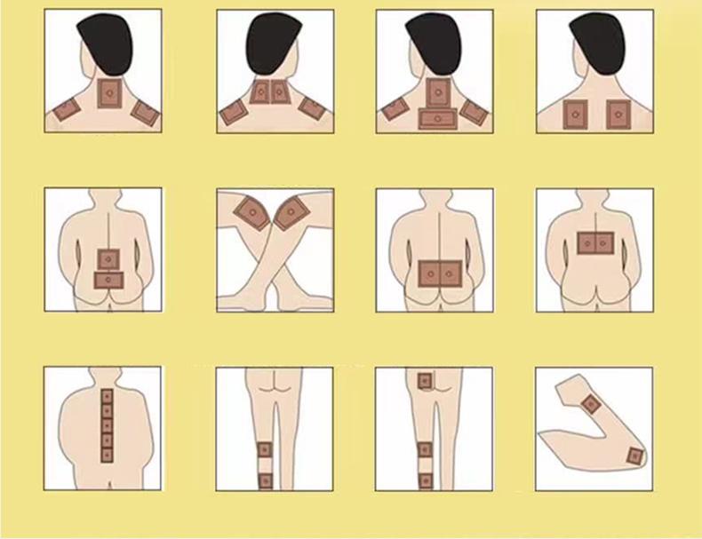 【武夫人】颈肩腰腿骨关节专用膏药贴10贴