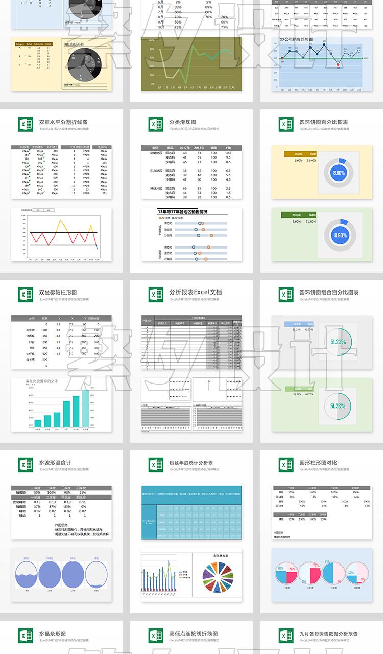可视化图表素材 Excel模板办公表格多彩数据自动生成提高效率插图(5)
