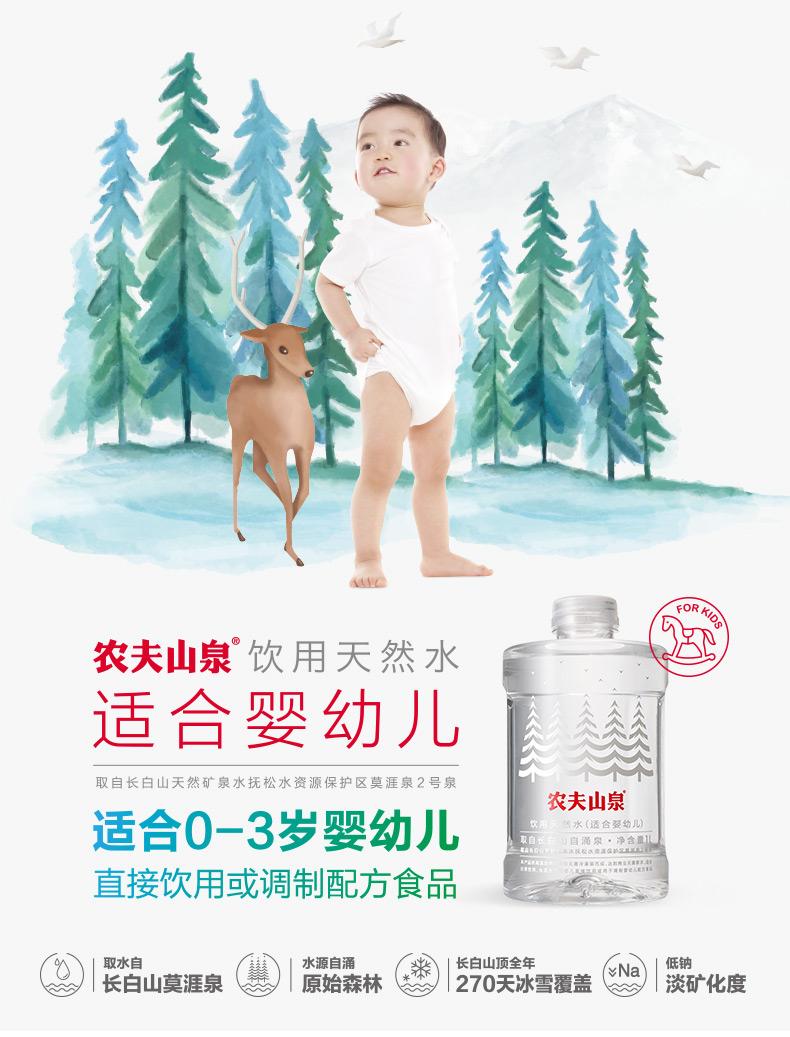 农夫山泉 饮用天然水(适合婴幼儿) 1L*2瓶 天猫优惠券折后¥11.9包邮(¥16.9-5)