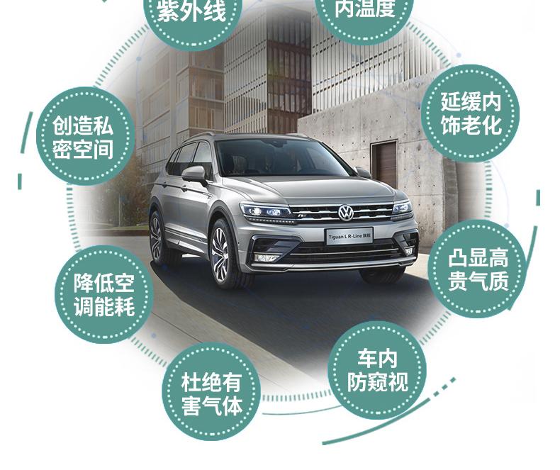 Rèm che nắng cửa sổ  xe Volkswagen Tiguan - ảnh 8