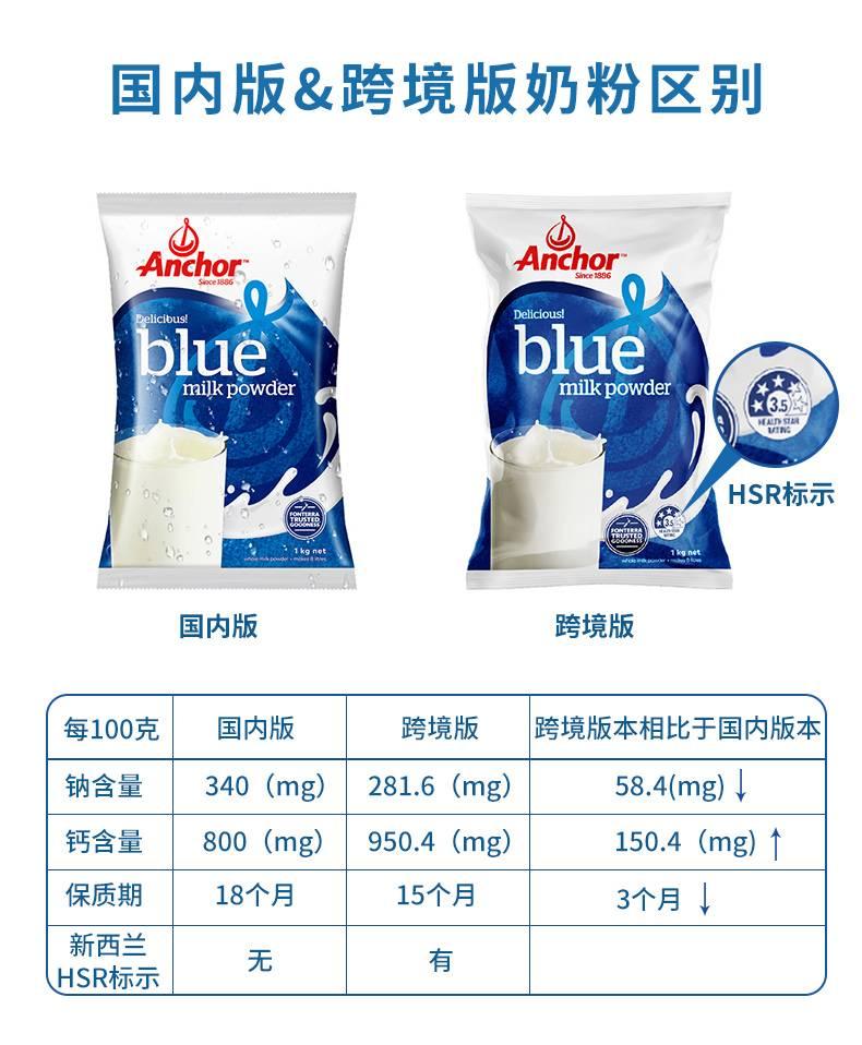 天猫国际进口超市 新西兰 安佳 全脂奶粉 1kg*2袋 图1