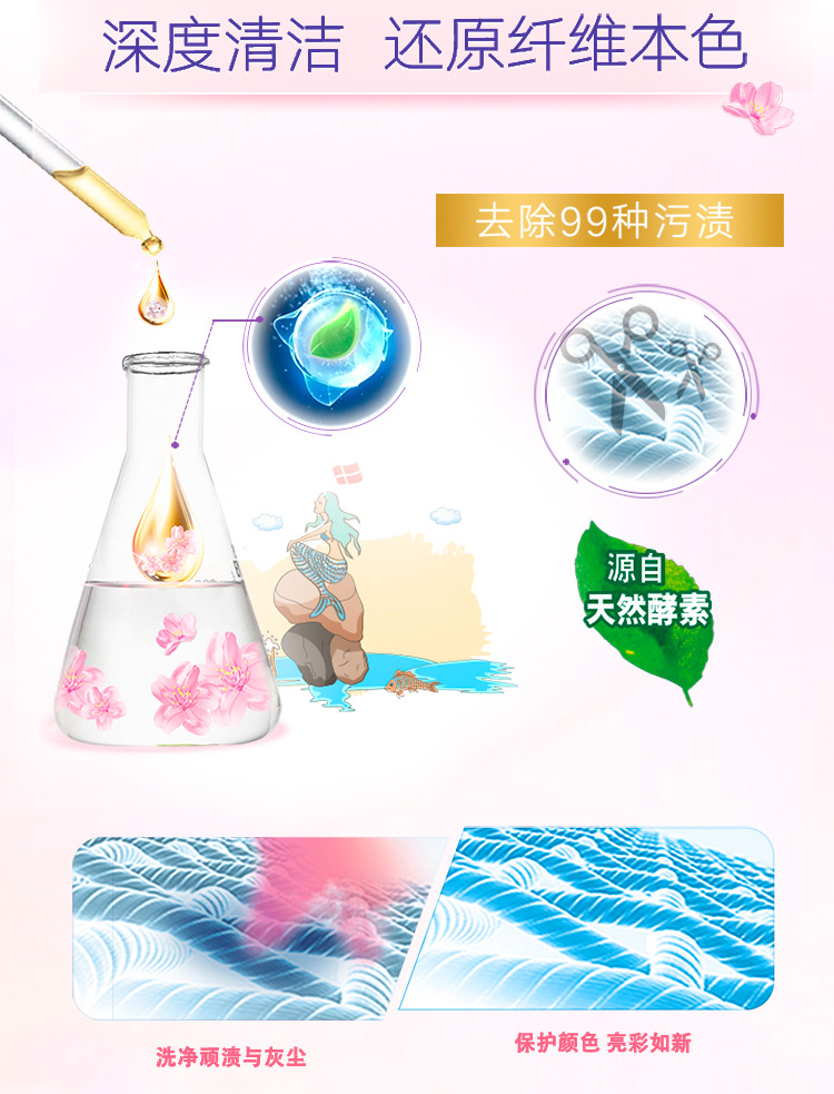 奥妙 三合一全自动洗衣液 15斤 含金纺浓缩酵素 护衣留香 图4
